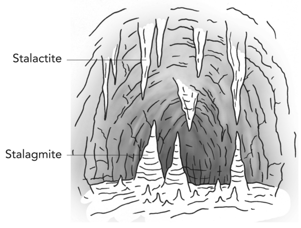 limestone caves coloring pages - photo#1